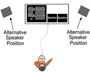 Karaoke Machine Event Layout Home